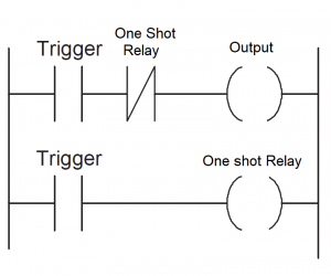 PLC Programming: One Shot Operation