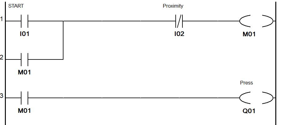 PLC Programming Proximity Sensing