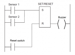 PLC Programming: Set and Reset