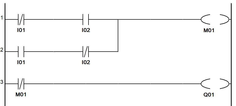 Basic Plc Programming How To Program A Plc Using Ladder Logic For Beginners Plc Basics