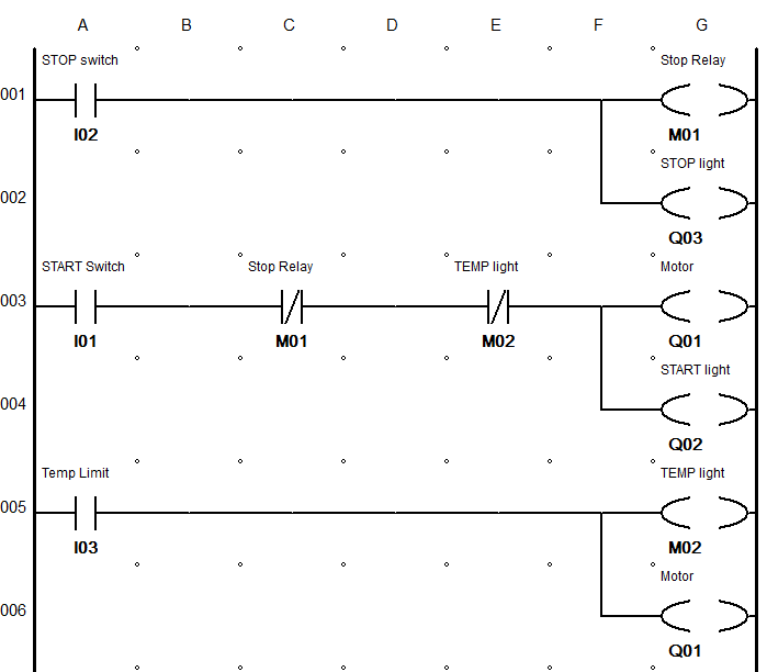 PLC Basics Limit Switch Sample Programming