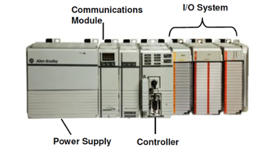 Types of PLC: Modular PLC