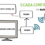 What Is The Difference Between PLC and SCADA?
