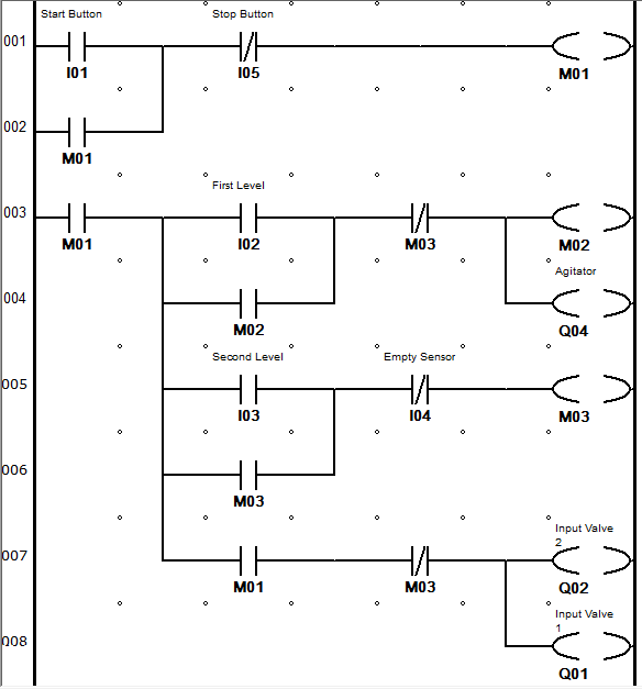 plc basics introduction to programmable logic controllers (guide) plc Ladder Logic Diagrams