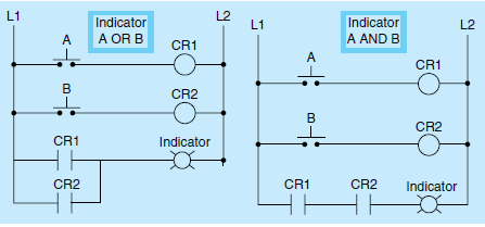 PLC basics: PLC Programming came from Relay Logic Diagrams